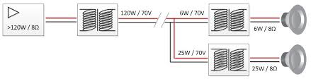 constant voltage speaker systems biamp systems 3 block diagram of parallel cv speaker lines