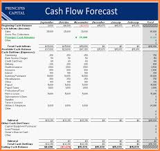 weekly cash flow projection template cash flow projection template cash flow projection worksheet