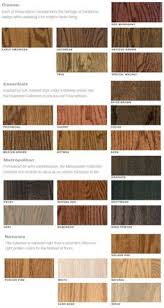 Bona Fast Dry Stain Color Chart 14 Best Bona Floor Stain Images Floor Stain Floor Stain