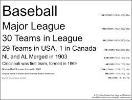 Baseball Chart New Product Baseball Eye Chart Red Sox Yankees Arial