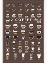Coffee Beverage Chart Coffe Chart Poster
