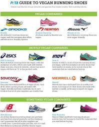 Guide To Vegan Running Shoes Womens Sizes Vegan Shoes