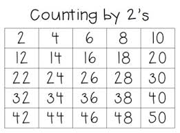 Counting In 2s And 5s Lessons Tes Teach
