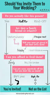 Wedding Guest List Flow Chart How To Finalize Your Wedding Guest List In Less Than A Minute