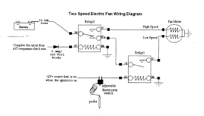 spal fan wiring wiring diagram for you • spal fan wiring diagram thermostat wiring diagram library rh 44 desa penago1 com spal fan wiring kit spal fans wiring diagram for the spal relay
