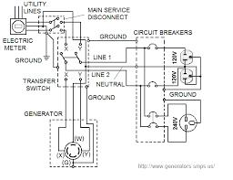 generator transfer switch buying and wiring Portable Generator Panel Wiring Diagram transfer switch wiring diagram