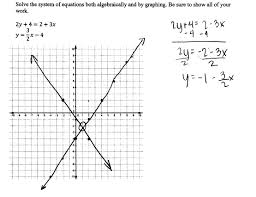 getting started misconception error the student is unable to solve the system of equations either graphically