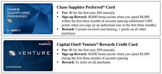 capital one vs chase credit card photo 1