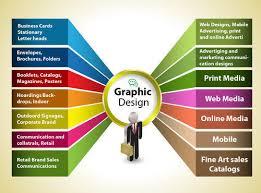 Graphics Designing in Kalasiguda, Secunderabad | ID: 9183166612