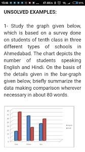 English Speaking Chart Please Check This Data Interpretation Topic The Language