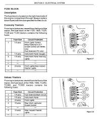 wiring diagram for a ford tractor 3930 the wiring diagram ford 3930 tractor fuse box ford wiring diagrams for car or wiring