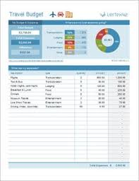 This Event Budget spreadsheet is useful for parties, camps, reunions ...