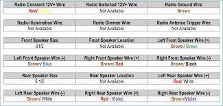 1998 vw beetle radio wiring diagram volkswagen wiring diagrams 03 jetta radio wiring diagram 1998 vw beetle radio wiring diagram automotive 1998 vw beetle radio wiring diagram at blogar