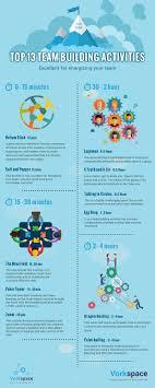 top remote team building activities infographic productivity management