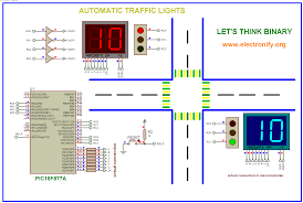 Assembly Language Program For Traffic Light Control Using 8051 Automatic Traffic Light Using Pic16f877a Microcontroller