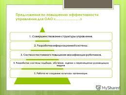 Презентация на тему Дипломная работа на тему Повышение  9 Предложения по повышению эффективности управления