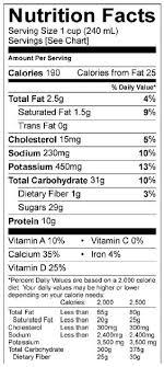 ings lowfat milk liquid sugar sugar water cocoa processed with alkali salt carrageenan vanillin vitamin a palmitate vitamin d3