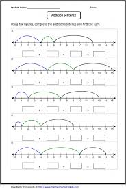 Kindergarten Number Line Worksheets Printable Number Line ...