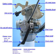 Crf230f Jetting Chart Crf230f Carb Notes