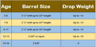Baseball Bat Chart Height Weight A Guide How To Choose A Youth Baseball Bat Based On