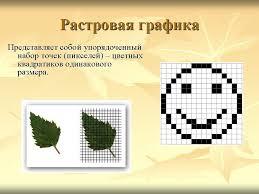 Урок информатики по теме Компьютерная графика й класс Назад