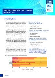 Iraq — Return Index: Findings Round Two (January 2019) | Displacement