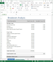 Break Even Template Breakeven Analysis Template Templates Forms Checklists