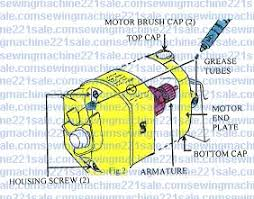 how to do motor maintenance if after the above checks and adjustment you have not been successful in increasing the speed and power of your machine it is now time to consider motor