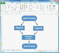 Flow Chart Creator Awesome Flowchart Maker Microsoft Fice