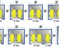 2 car garage door dimensionsGarage Door Dimensions Single Car  moonfestus