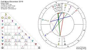 Full Moon Chart 2019 Full Moon December 2019 Love Crisis Astrology King