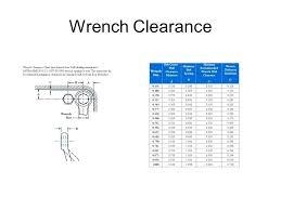Wrench Socket Clearance Chart Socket Wrench Clearance Chart Ashiyarc Co