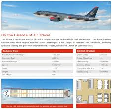 Air Canada Airbus A320 Jet Seating Chart Royal Jordanian Airlines Airbus A320 Aircraft Seating Chart