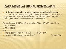 3.5 pendapatan diterima di muka. Accounting Khairani Jurnal Penyesuaian