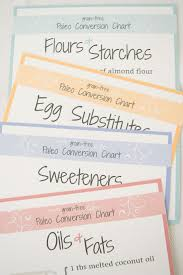 Paleo Substitutes Baking Conversions Chart Our Grain Free Life
