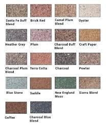 Patio Stone Sand Filler Editoresgraficos Co