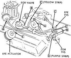 350 small block chevy engine diagram 350 auto wiring diagram 350 small block chevy engine diagram 350 home wiring diagrams on 350 small block chevy engine
