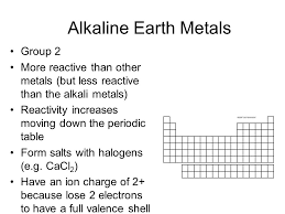 Groups in the Periodic Table. Metal, Non-metal, or Metalloid ...