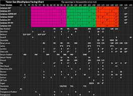 Otto Link Mouthpiece Chart Www Bedowntowndaytona Com