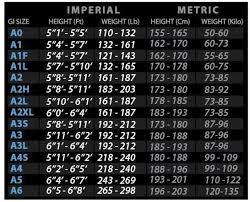 Tatami Belt Size Chart Tatami Nova Mk4 Gi Review For Tall People The Art Of Tall