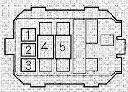 honda s2000 (2000) fuse box diagram auto genius S2000 Fuse Box Diagram honda s2000 fuse box engine compartment (auxiliary box) honda s2000 fuse box diagram