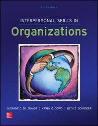 High Interpersonal Skills Interpersonal Skills In Organizations