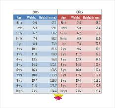 table chart for kids. Free Height And Weight Chart For Kids Word Doc Download Table