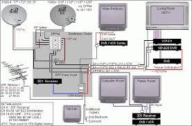 sky satellite dish wiring diagram wiring diagram do i need to ground my satellite dish and cable forum satellite cable wiring diagram image for larger version diplexer jpg views source