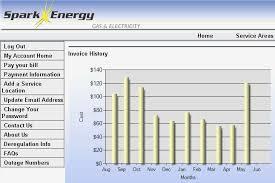 Average Electricity Bill For 2 Bedroom Apartment Custom Design Inspiration