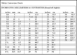 Inches To Metric Conversion Chart Pdf Delsies Crochet Conversion Charts