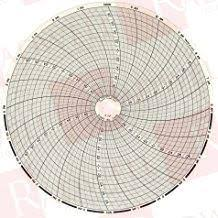 Allen Bradley Heater Element Chart Type W 24001660 005 By Chart Pool Buy Or Repair At Radwell
