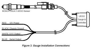 eclipse gst o2 sensor wiring diagram eclipse gst o2 sensor eclipse gst o2 sensor wiring diagram ford o2 sensor wiring diagram nilza net