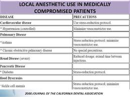 Local Anesthetic Max Dose Chart