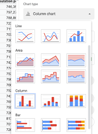 Different Kinds Of Charts How To Make A Graph Or Chart In Google Sheets Google